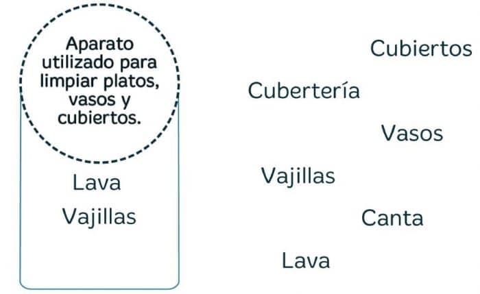 VACACIONES SANTILLANA 3º PRIMARIA - Imprimir cuaderno PDF y soluciones 9.1
