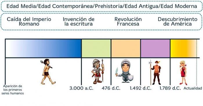 VACACIONES SANTILLANA 5º PRIMARIA - Imprimir PDF libro 16