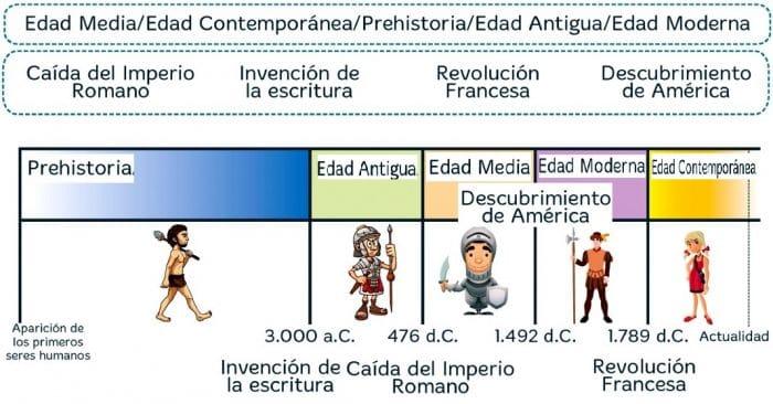 VACACIONES SANTILLANA 5º PRIMARIA - Imprimir PDF libro 16.1