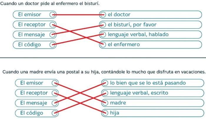VACACIONES SANTILLANA 5º PRIMARIA - Imprimir PDF libro 9.1